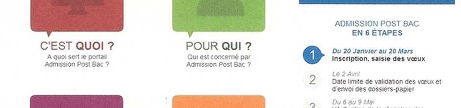 APB - Admission Post Bac